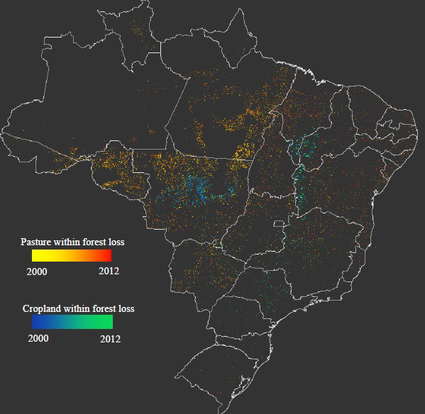 agriculture brazil